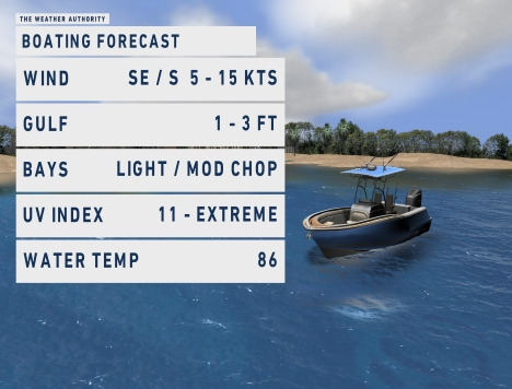 Boaters Forecast